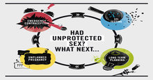 Had Unprotected Sex? What Next…